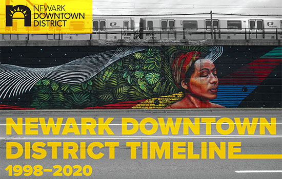 Newark Downtown District Timeline: 1998-2020